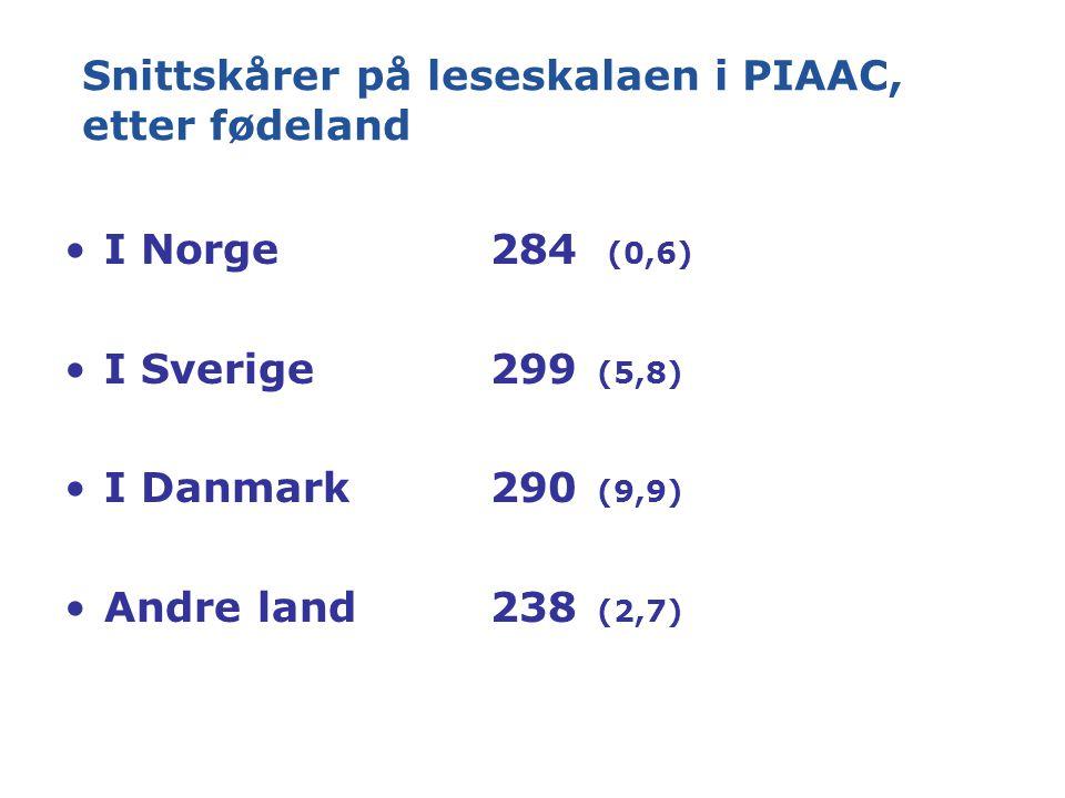 Snittskårer på leseskalaen i PIAAC, etter fødeland I Norge284 (0,6) I Sverige299 (5,8) I Danmark290 (9,9) Andre land238 (2,7)