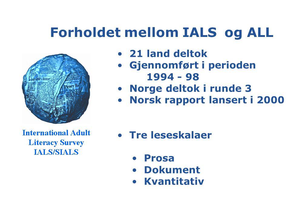Forholdet mellom IALS og ALL 21 land deltok Gjennomført i perioden 1994 - 98 Norge deltok i runde 3 Norsk rapport lansert i 2000 Tre leseskalaer Prosa Dokument Kvantitativ
