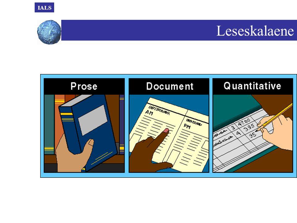 Forholdet mellom IALS og ALL Utvidelse av IALS Leseferdighet Tallforståelse Problemløsning Utvidet bakgrunns- intervju bl.a.