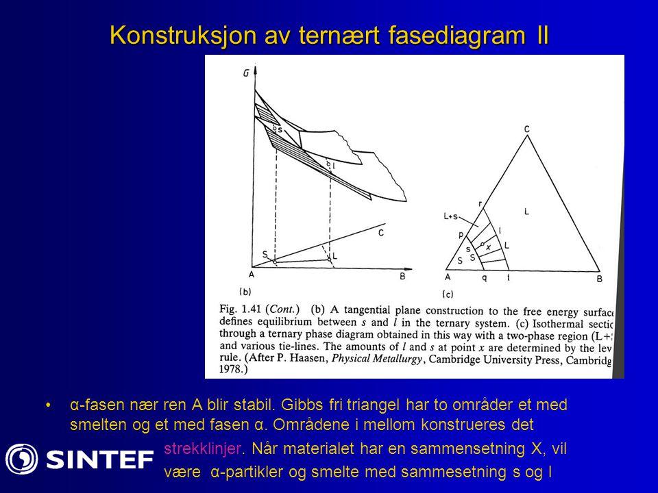 Konstruksjon av ternært fasediagram II α-fasen nær ren A blir stabil. Gibbs fri triangel har to områder et med smelten og et med fasen α. Områdene i m