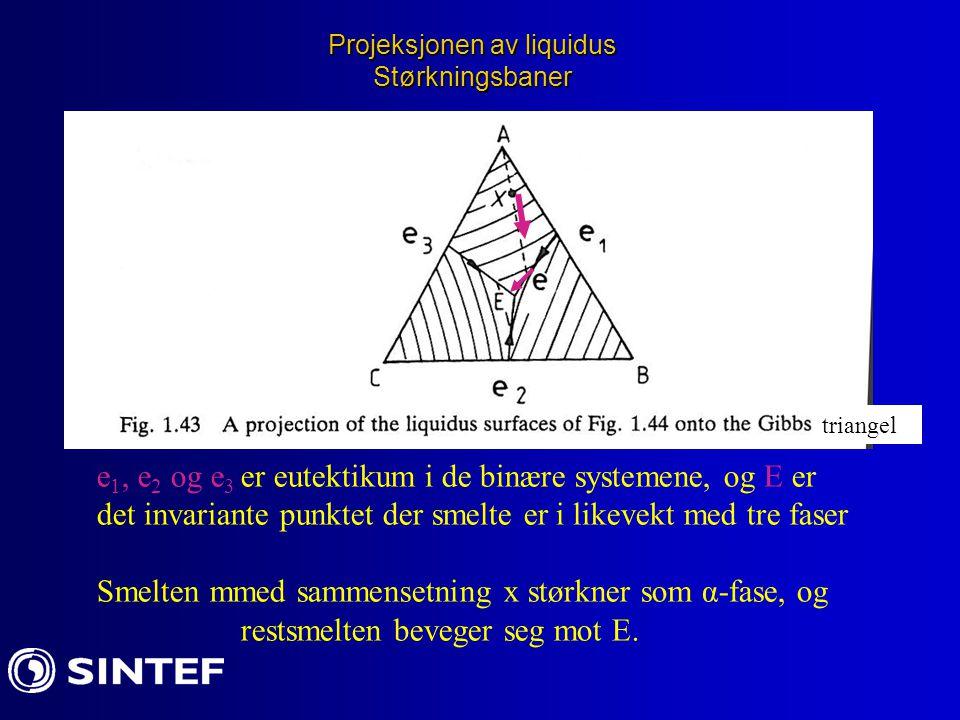 Projeksjonen av liquidus Størkningsbaner triangel e 1, e 2 og e 3 er eutektikum i de binære systemene, og E er det invariante punktet der smelte er i