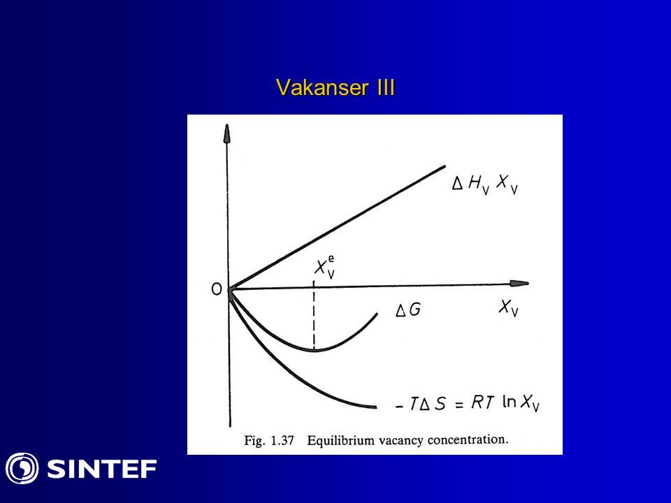 Vakanser IV Minimum fri energi når: dG/dX v =0 Derivasjon gir: dG/dX v =  H v – T*  S v + RT(lnX v -ln(1-X v )) Minimum Gibbs fri energi for X v =X vE dvs.
