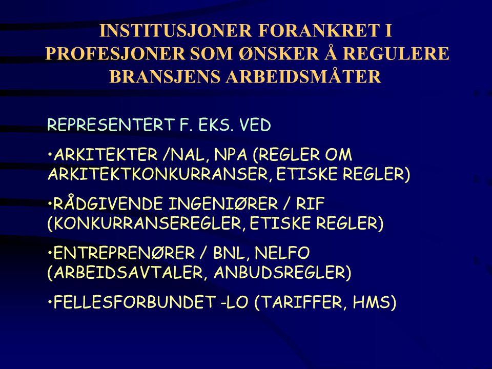 INSTITUSJONER FORANKRET I PROFESJONER SOM ØNSKER Å REGULERE BRANSJENS ARBEIDSMÅTER REPRESENTERT F. EKS. VED ARKITEKTER /NAL, NPA (REGLER OM ARKITEKTKO
