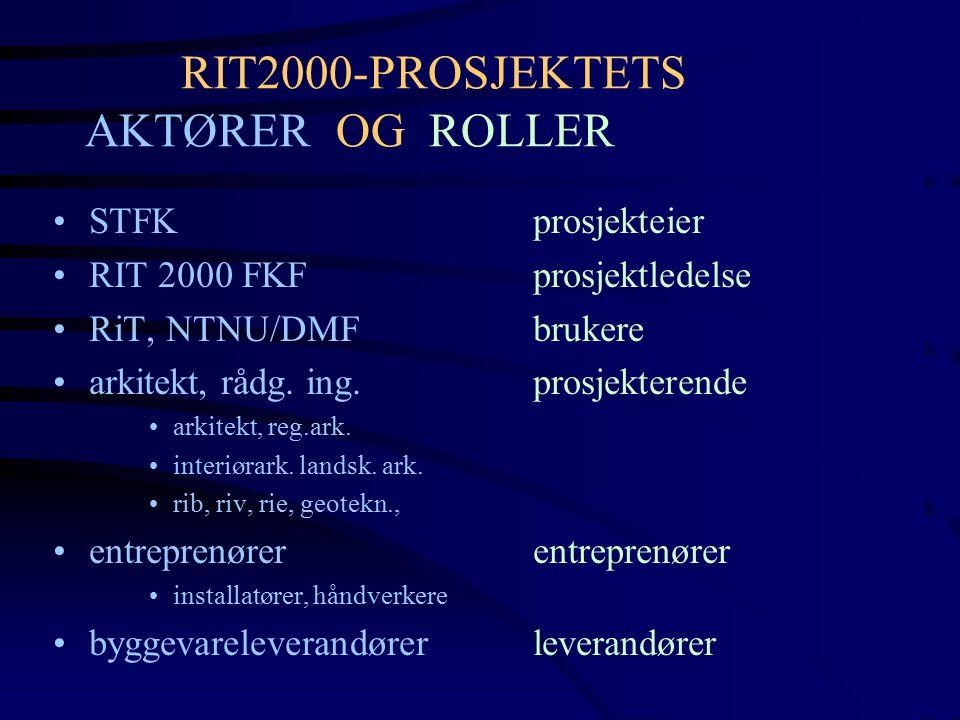 RIT2000-PROSJEKTETS AKTØRER OG ROLLER STFK prosjekteier RIT 2000 FKF prosjektledelse RiT, NTNU/DMF brukere arkitekt, rådg. ing.prosjekterende arkitekt