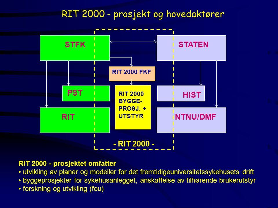 STFKSTATENRiTNTNU/DMF PST HiST - RIT 2000 - RIT 2000 BYGGE- PROSJ. + UTSTYR RIT 2000 - prosjekt og hovedaktører RIT 2000 - prosjektet omfatter utvikli