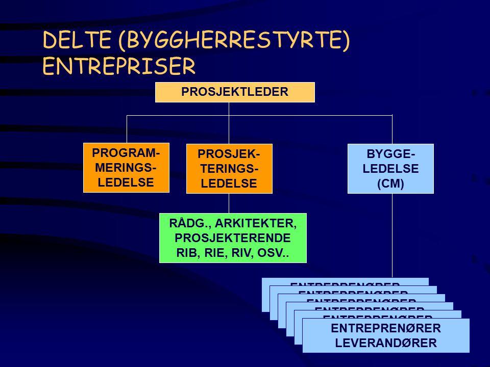 DELTE (BYGGHERRESTYRTE) ENTREPRISER PROSJEKTLEDER PROSJEK- TERINGS- LEDELSE BYGGE- LEDELSE (CM) PROGRAM- MERINGS- LEDELSE RÅDG., ARKITEKTER, PROSJEKTERENDE RIB, RIE, RIV, OSV..