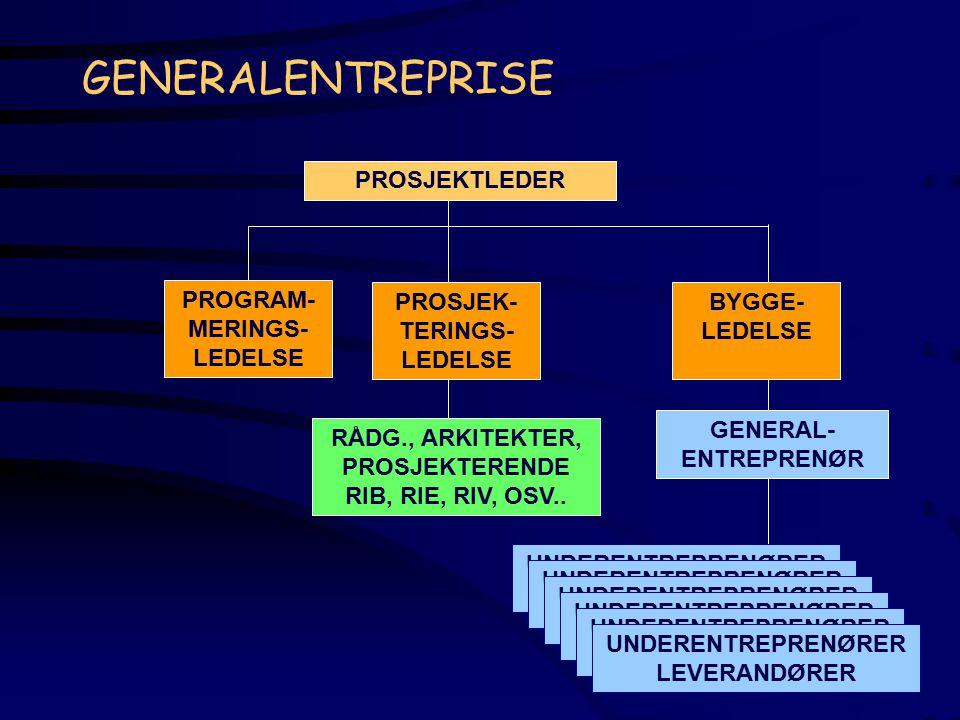 GENERALENTREPRISE PROSJEKTLEDER PROSJEK- TERINGS- LEDELSE BYGGE- LEDELSE GENERAL- ENTREPRENØR PROGRAM- MERINGS- LEDELSE RÅDG., ARKITEKTER, PROSJEKTERE