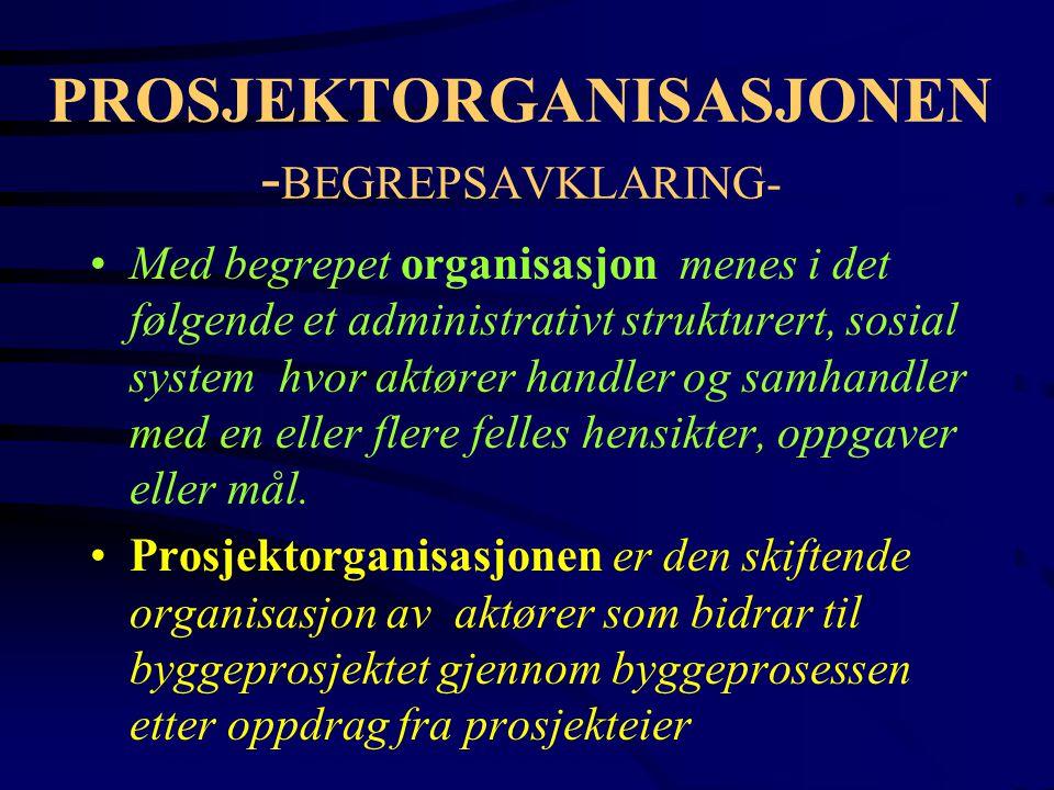 PROSJEKTORGANISASJONEN - BEGREPSAVKLARING- Med begrepet organisasjon menes i det følgende et administrativt strukturert, sosial system hvor aktører ha