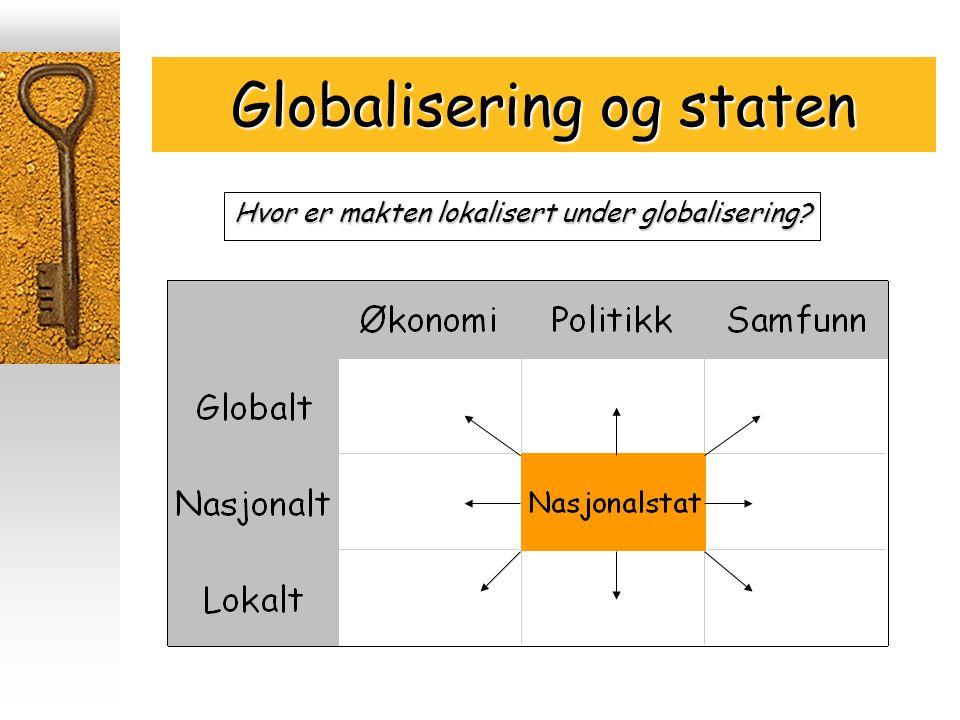 Globalisering og staten Hvor er makten lokalisert under globalisering
