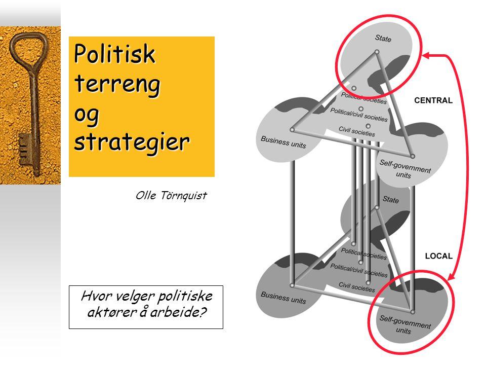 Politisk terreng og strategier Hvor velger politiske aktører å arbeide Olle Törnquist