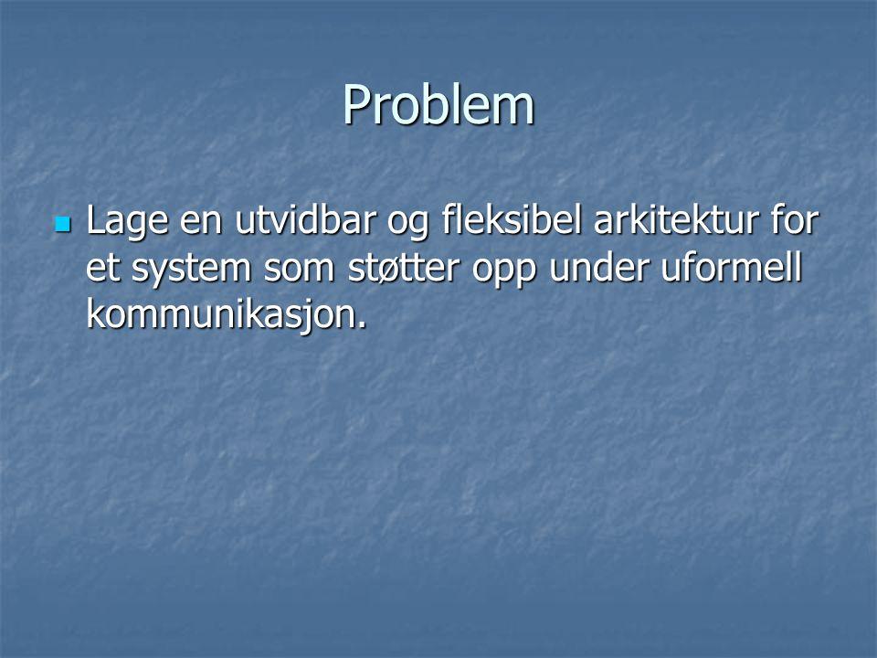 Problem Lage en utvidbar og fleksibel arkitektur for et system som støtter opp under uformell kommunikasjon.