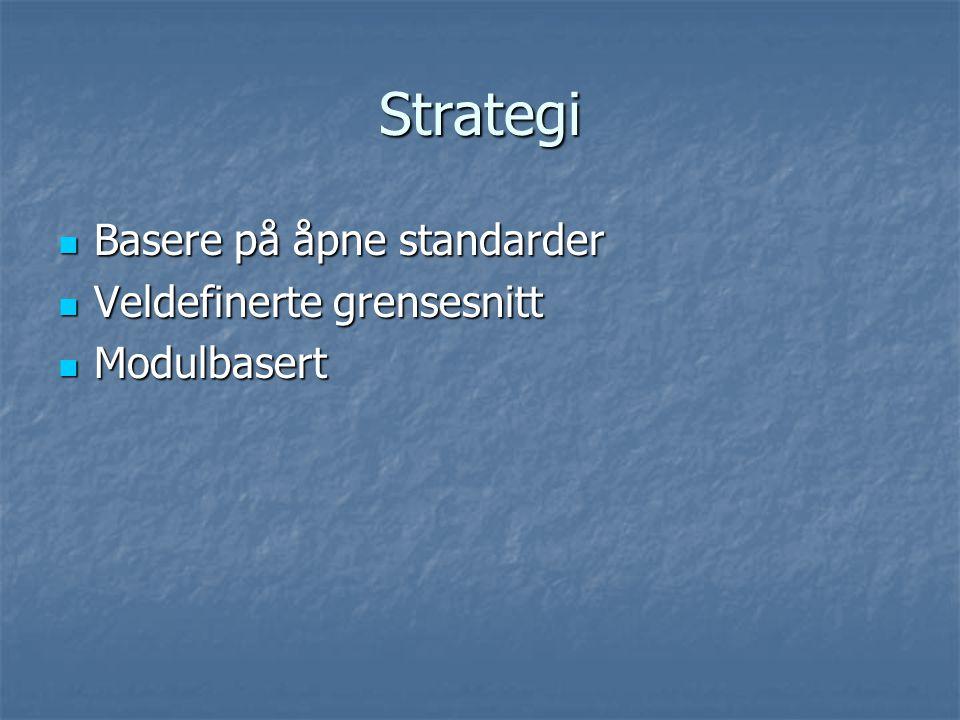 Strategi Basere på åpne standarder Basere på åpne standarder Veldefinerte grensesnitt Veldefinerte grensesnitt Modulbasert Modulbasert