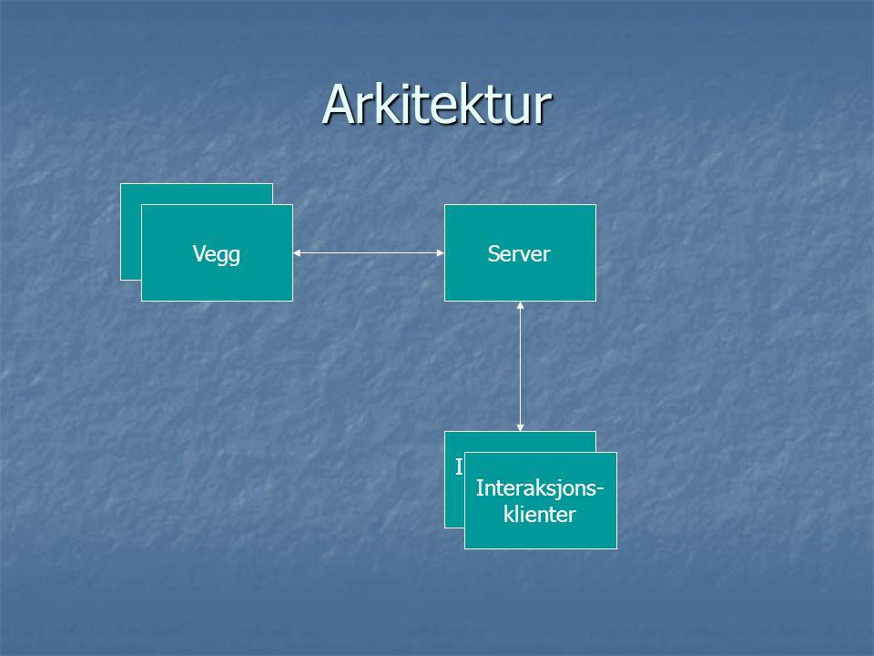 Arkitektur Vegg Interaksjons- klienter ServerVegg Interaksjons- klienter