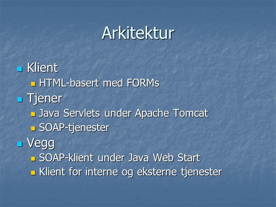 Arkitektur Klient Klient HTML-basert med FORMs HTML-basert med FORMs Tjener Tjener Java Servlets under Apache Tomcat Java Servlets under Apache Tomcat SOAP-tjenester SOAP-tjenester Vegg Vegg SOAP-klient under Java Web Start SOAP-klient under Java Web Start Klient for interne og eksterne tjenester Klient for interne og eksterne tjenester