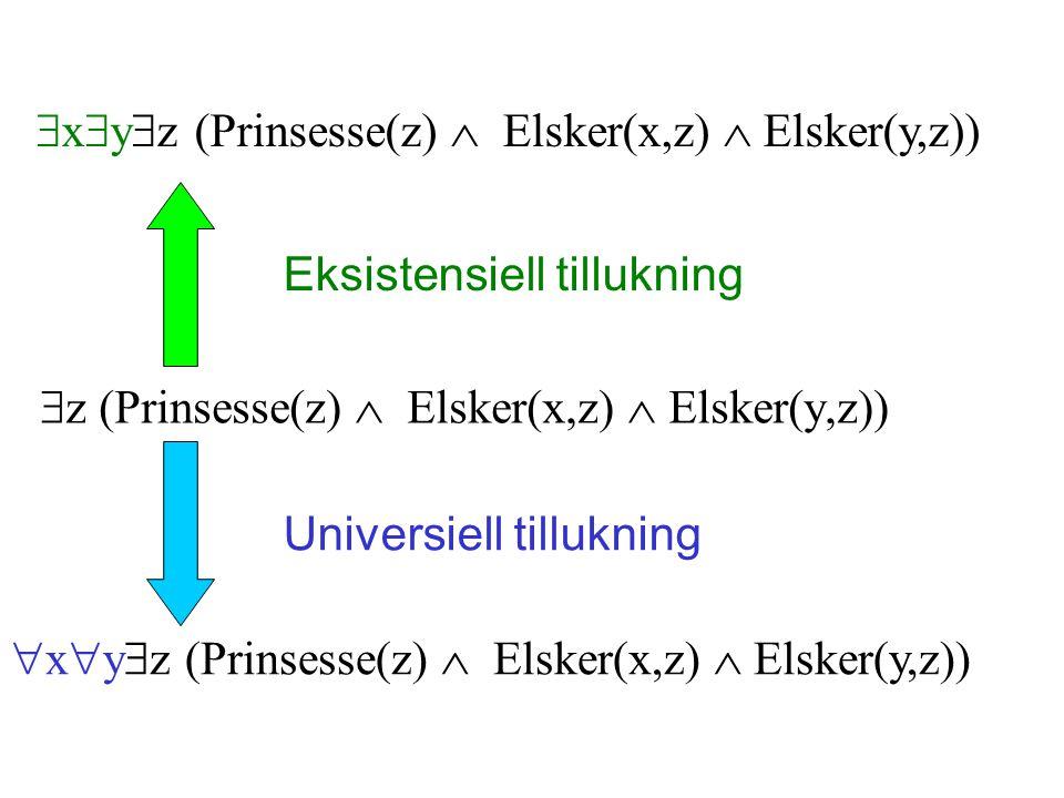  z (Prinsesse(z)  Elsker(x,z)  Elsker(y,z))  x  y  z (Prinsesse(z)  Elsker(x,z)  Elsker(y,z)) Eksistensiell tillukning  x  y  z (Prinsesse(z)  Elsker(x,z)  Elsker(y,z)) Universiell tillukning