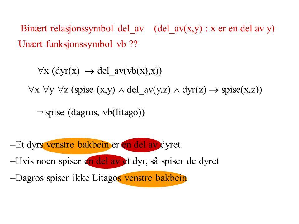 –Et dyrs venstre bakbein er en del av dyret –Hvis noen spiser en del av et dyr, så spiser de dyret –Dagros spiser ikke Litagos venstre bakbein Binært relasjonssymbol del_av (del_av(x,y) : x er en del av y) Unært funksjonssymbol vb .