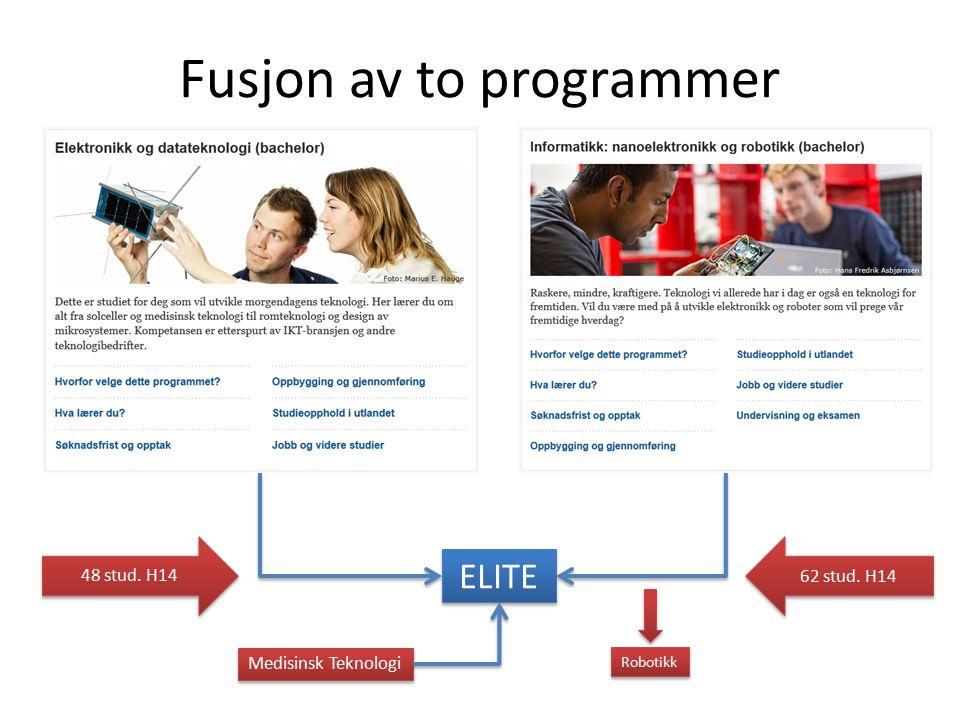 Fusjon av to programmer ELITE 48 stud. H14 62 stud. H14 Robotikk Medisinsk Teknologi