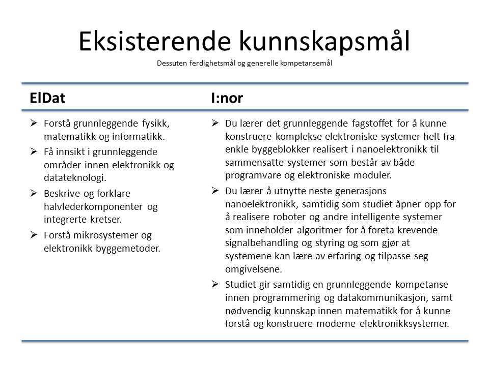 Eksisterende kunnskapsmål Dessuten ferdighetsmål og generelle kompetansemål ElDat  Forstå grunnleggende fysikk, matematikk og informatikk.  Få innsi