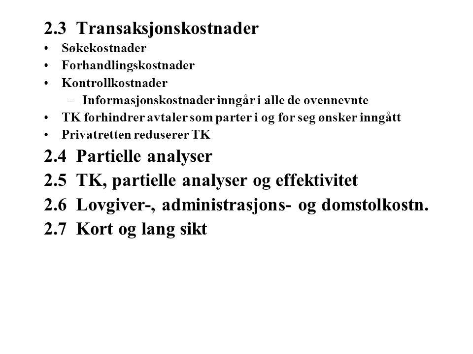 2.3 Transaksjonskostnader Søkekostnader Forhandlingskostnader Kontrollkostnader –Informasjonskostnader inngår i alle de ovennevnte TK forhindrer avtaler som parter i og for seg ønsker inngått Privatretten reduserer TK 2.4 Partielle analyser 2.5 TK, partielle analyser og effektivitet 2.6 Lovgiver-, administrasjons- og domstolkostn.
