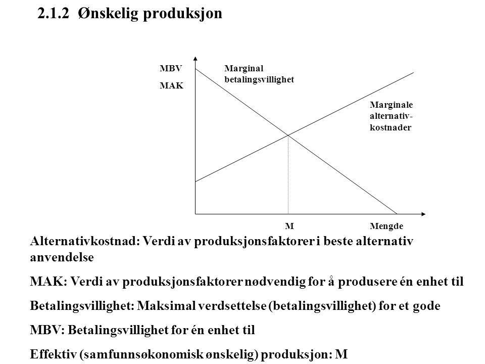 2.1.2 Ønskelig produksjon Mengde Marginal betalingsvillighet Marginale alternativ- kostnader MBV MAK M Alternativkostnad: Verdi av produksjonsfaktorer i beste alternativ anvendelse MAK: Verdi av produksjonsfaktorer nødvendig for å produsere én enhet til Betalingsvillighet: Maksimal verdsettelse (betalingsvillighet) for et gode MBV: Betalingsvillighet for én enhet til Effektiv (samfunnsøkonomisk ønskelig) produksjon: M