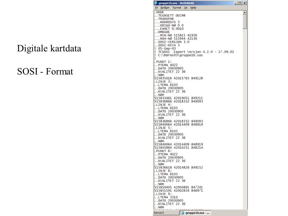 Digitale kartdata SOSI - Format