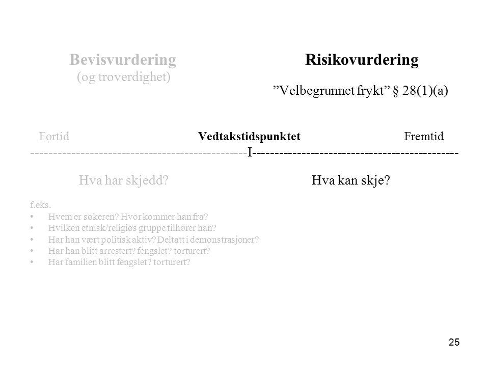 """Bevisvurdering Risikovurdering (og troverdighet) """"Velbegrunnet frykt"""" § 28(1)(a) Fortid Vedtakstidspunktet Fremtid -----------------------------------"""