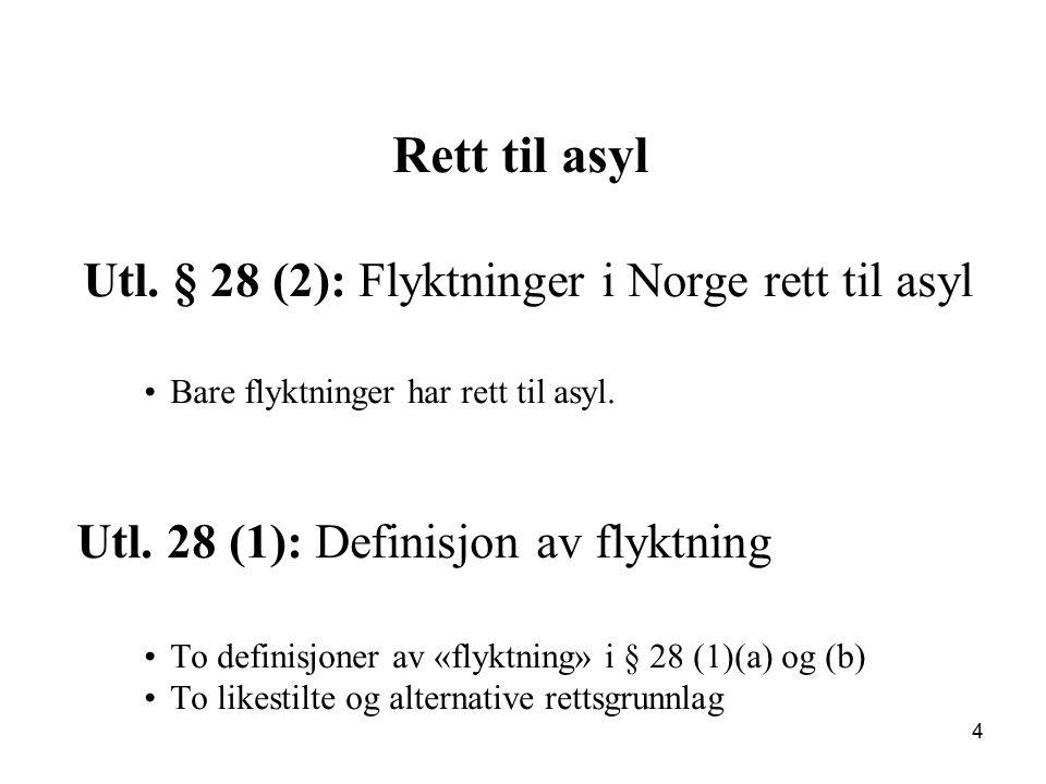 Rett til asyl Utl. § 28 (2): Flyktninger i Norge rett til asyl Bare flyktninger har rett til asyl. Utl. 28 (1): Definisjon av flyktning To definisjone