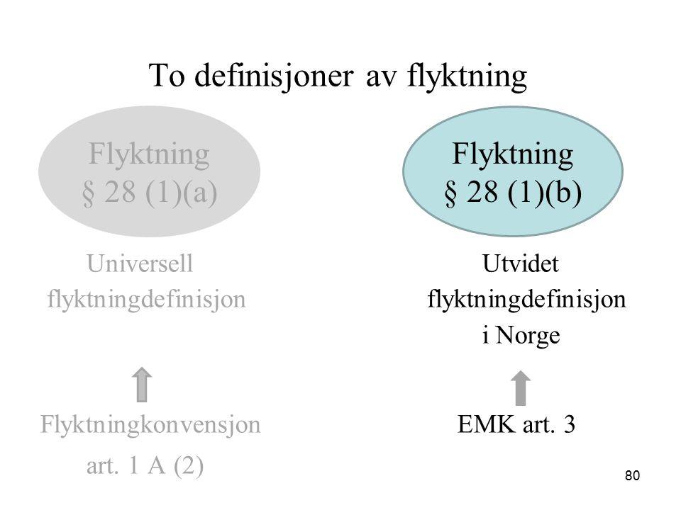 To definisjoner av flyktning Universell Utvidet flyktningdefinisjon flyktningdefinisjon i Norge Flyktningkonvensjon EMK art. 3 art. 1 A (2) Utlendings