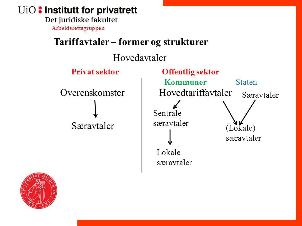 Arbeidsrettsgruppen Tariffavtaler – former og strukturer Hovedavtaler OverenskomsterHovedtariffavtaler Privat sektor Offentlig sektor Særavtaler StatenKommuner Særavtaler Sentrale særavtaler Lokale særavtaler (Lokale) særavtaler