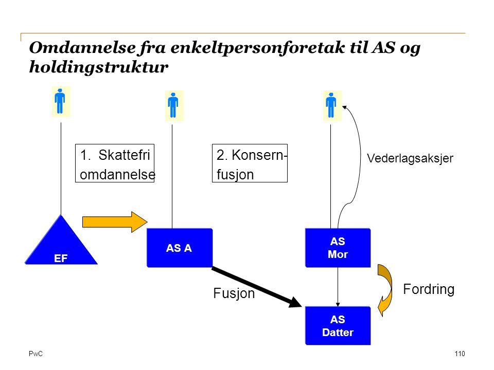 PwC Omdannelse fra enkeltpersonforetak til AS og holdingstruktur 110 EF AS A 1.Skattefri omdannelse AS Mor AS Datter 2. Konsern- fusjon Fordring Fusjo