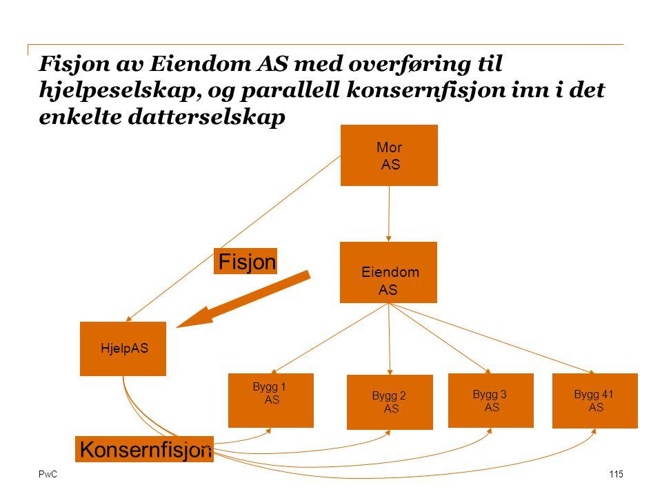 PwC Fisjon av Eiendom AS med overføring til hjelpeselskap, og parallell konsernfisjon inn i det enkelte datterselskap 115 Mor AS Eiendom AS Bygg 1 AS