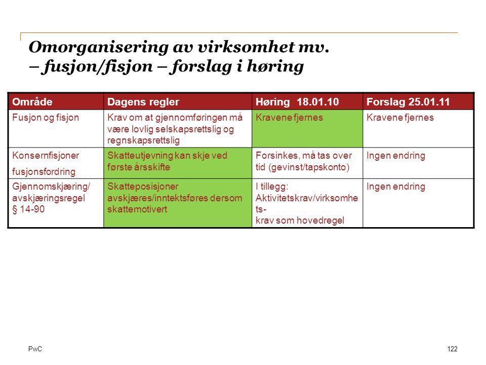 PwC Omorganisering av virksomhet mv. – fusjon/fisjon – forslag i høring 122 OmrådeDagens reglerHøring 18.01.10Forslag 25.01.11 Fusjon og fisjonKrav om
