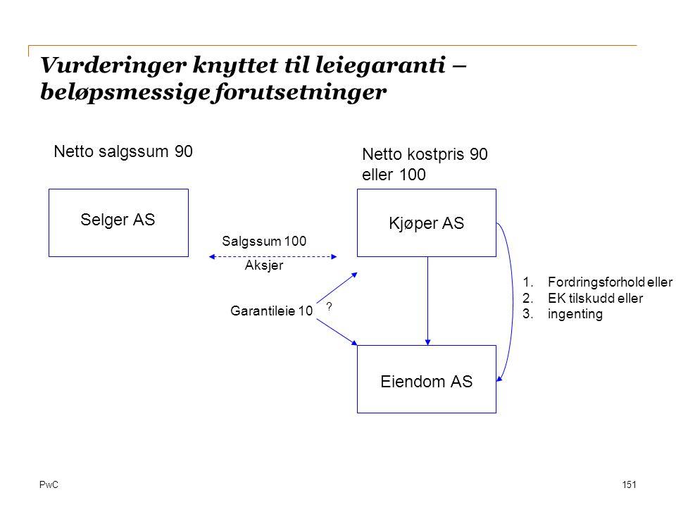 PwC Vurderinger knyttet til leiegaranti – beløpsmessige forutsetninger 151 Selger AS Eiendom AS Kjøper AS Salgssum 100 Aksjer Garantileie 10 ? Netto s