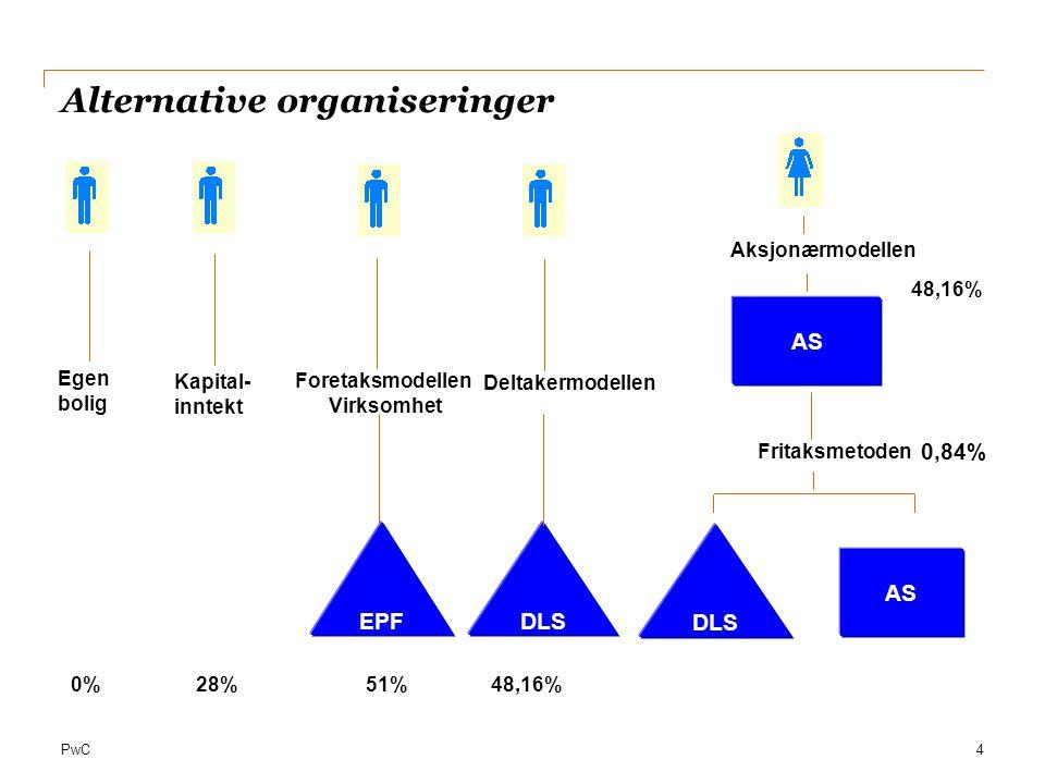 PwC Alternative organiseringer 4 AS EPF Aksjonærmodellen Deltakermodellen DLS Foretaksmodellen Virksomhet AS DLS Fritaksmetoden Kapital- inntekt Egen