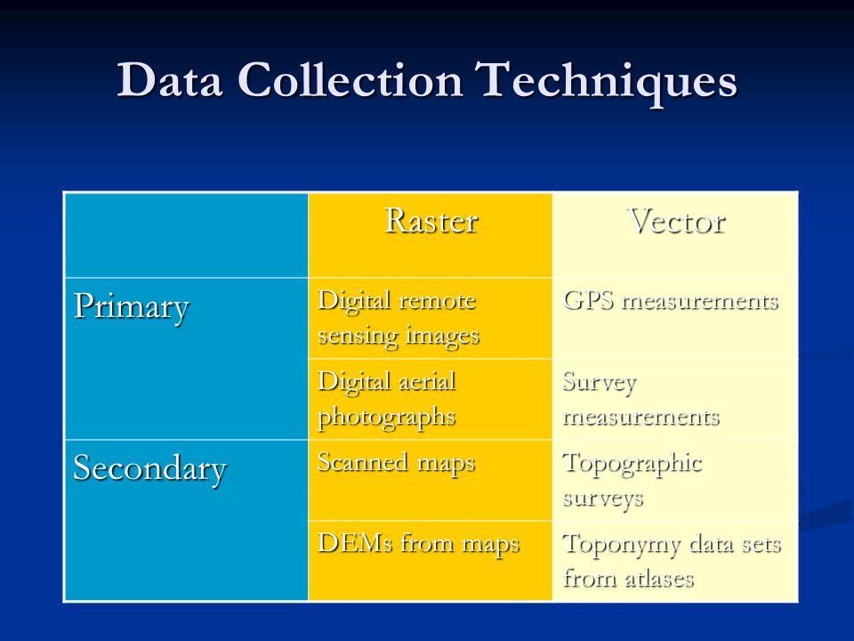 GEOCODING Geocoding is the conversion of spatial information into digital form.