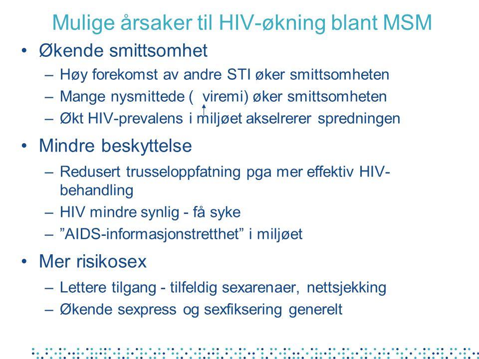 AIDS i Norge etter smittemåte og diagnoseår. Meldt MSIS per 31.12.2006