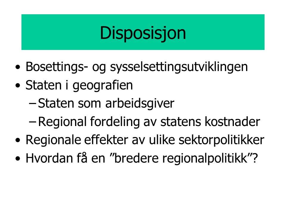 Disposisjon Bosettings- og sysselsettingsutviklingen Staten i geografien –Staten som arbeidsgiver –Regional fordeling av statens kostnader Regionale effekter av ulike sektorpolitikker Hvordan få en bredere regionalpolitikk ?