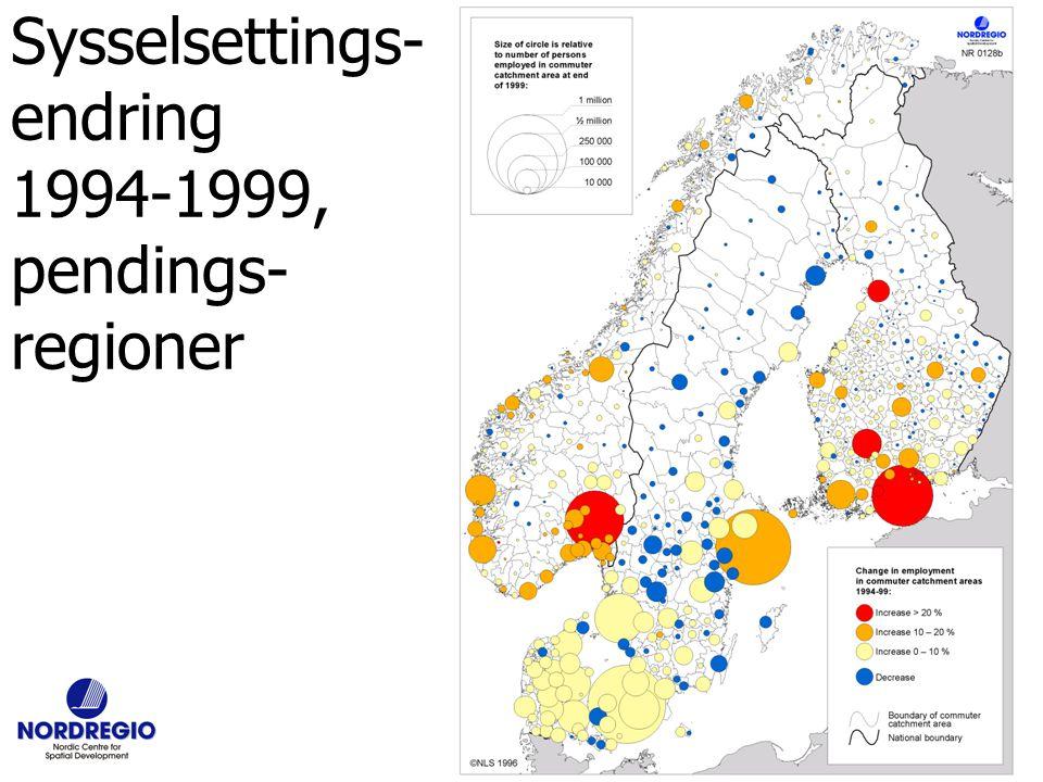Sysselsettings- endring 1994-1999, pendings- regioner