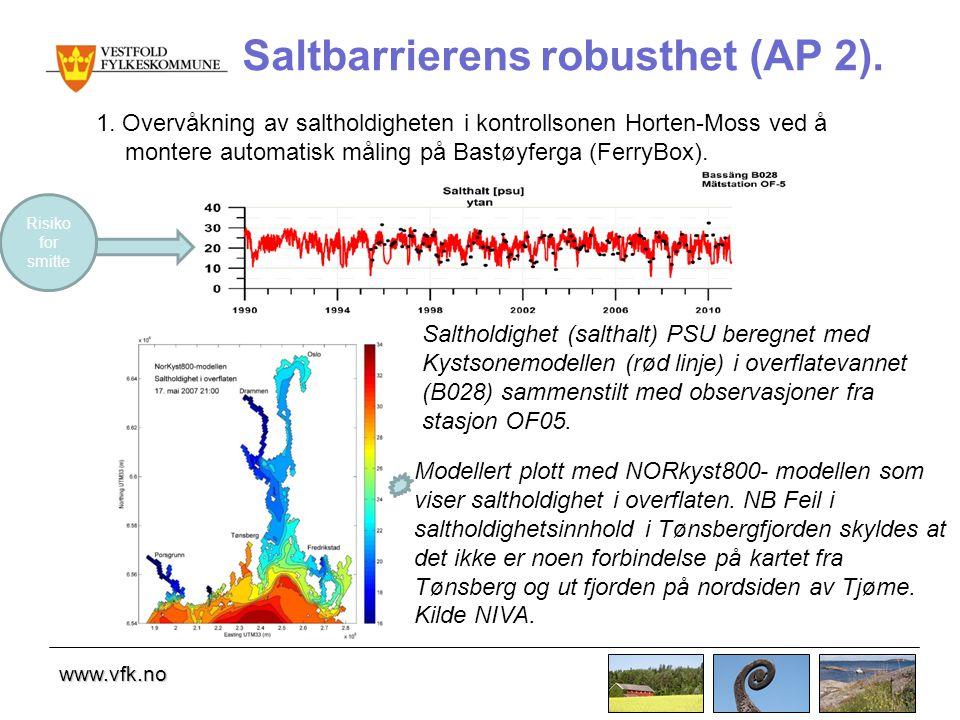 www.vfk.no Saltbarrierens robusthet (AP 2).1.