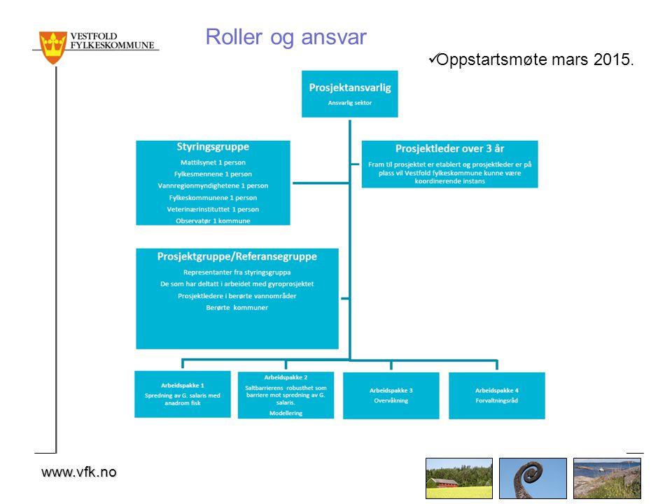 www.vfk.no Roller og ansvar Hvem er vi? Oppstartsmøte mars 2015.