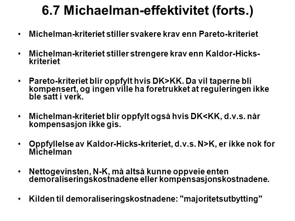 6.7 Michaelman-effektivitet (forts.) Michelman-kriteriet stiller svakere krav enn Pareto-kriteriet Michelman-kriteriet stiller strengere krav enn Kaldor-Hicks- kriteriet Pareto-kriteriet blir oppfylt hvis DK>KK.