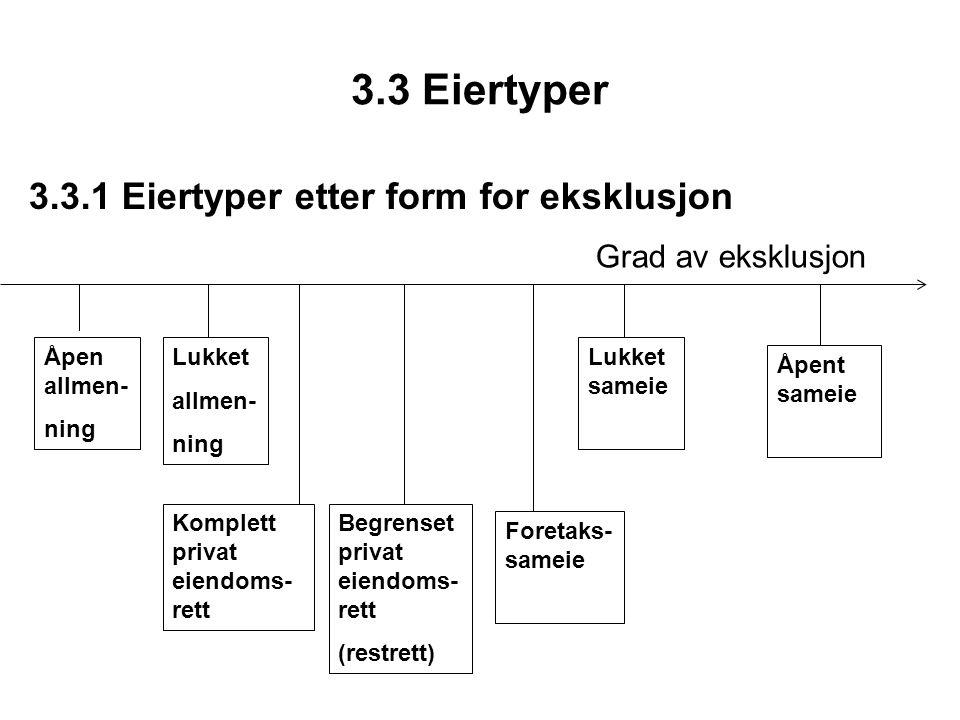 3.3 Eiertyper 3.3.1 Eiertyper etter form for eksklusjon Åpen allmen- ning Lukket allmen- ning Lukket sameie Åpent sameie Komplett privat eiendoms- rett Begrenset privat eiendoms- rett (restrett) Foretaks- sameie Grad av eksklusjon