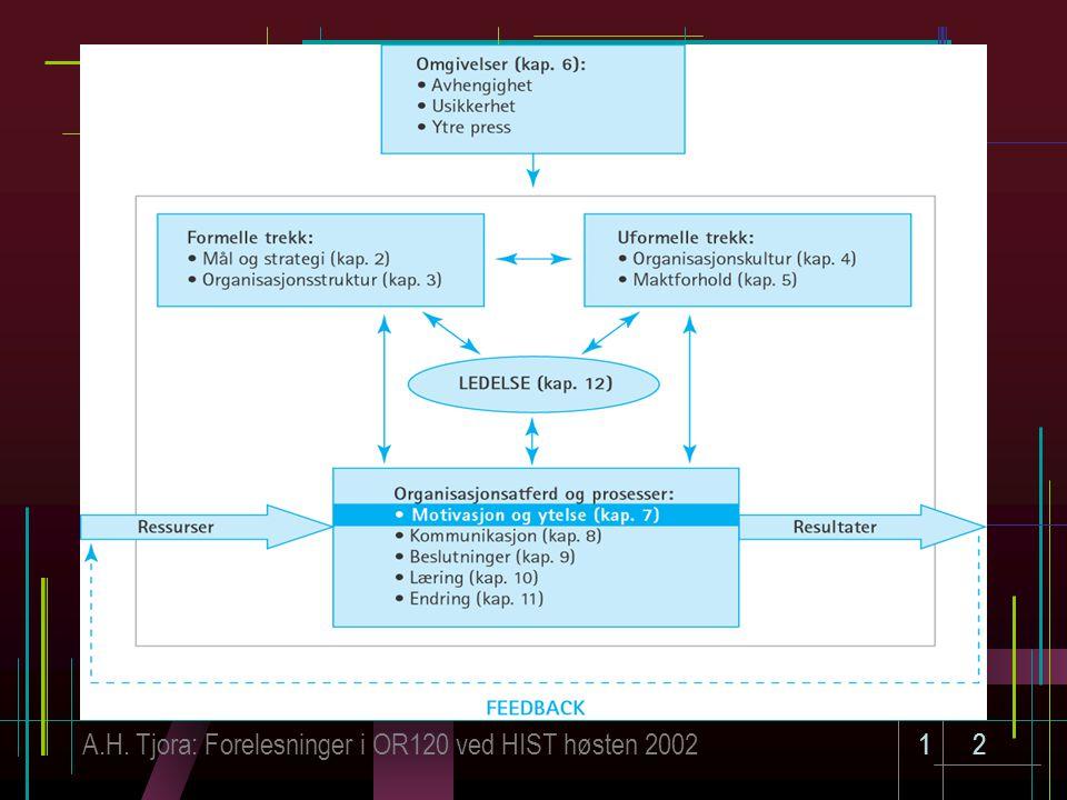A.H. Tjora: Forelesninger i OR120 ved HIST høsten 200212 Motivasjon - en prosess i organisasjonen