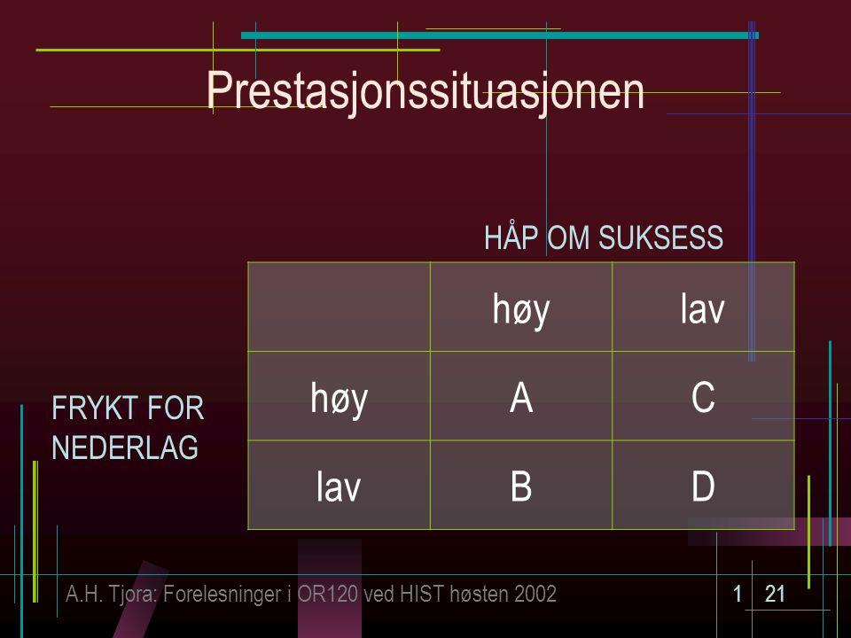 A.H. Tjora: Forelesninger i OR120 ved HIST høsten 2002121 Prestasjonssituasjonen høylav høyAC lavBD HÅP OM SUKSESS FRYKT FOR NEDERLAG