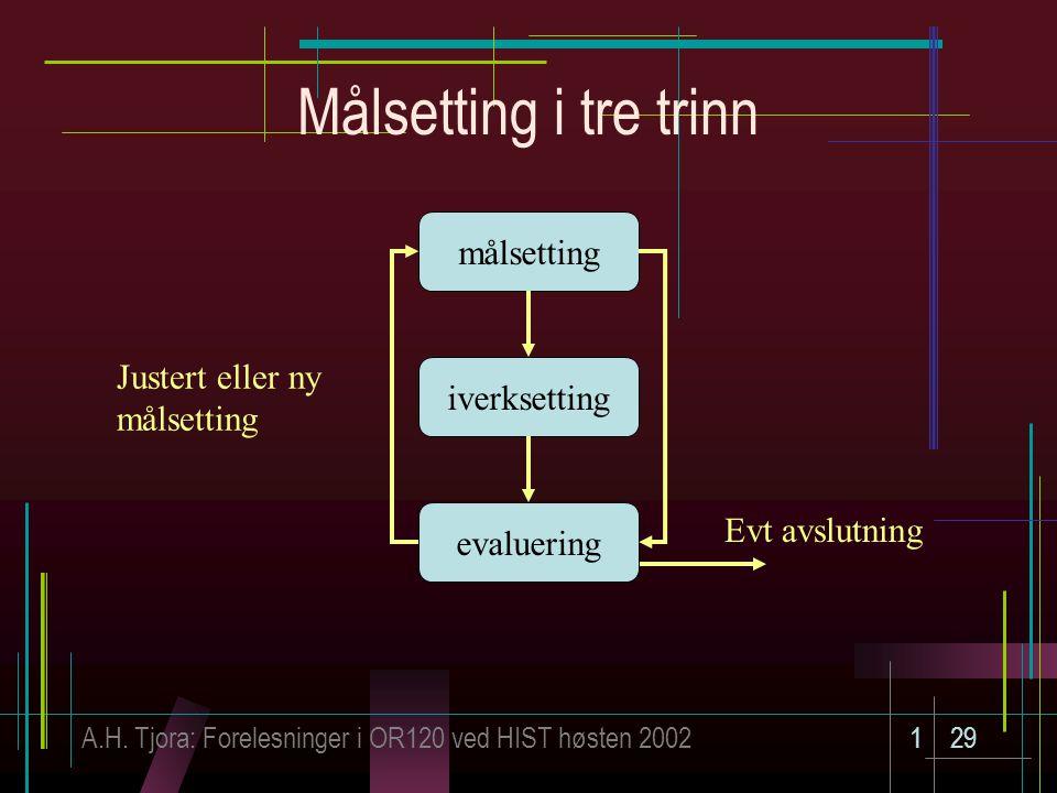 A.H. Tjora: Forelesninger i OR120 ved HIST høsten 2002129 Målsetting i tre trinn målsetting iverksetting evaluering Justert eller ny målsetting Evt av