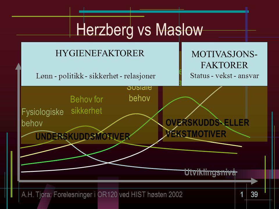 A.H. Tjora: Forelesninger i OR120 ved HIST høsten 2002139 Herzberg vs Maslow Fysiologiske behov Opplevd motivasjonsstyrke Utviklingsnivå Behov for sik