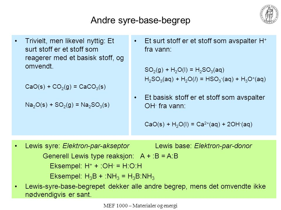 MEF 1000 – Materialer og energi Andre syre-base-begrep Trivielt, men likevel nyttig: Et surt stoff er et stoff som reagerer med et basisk stoff, og om