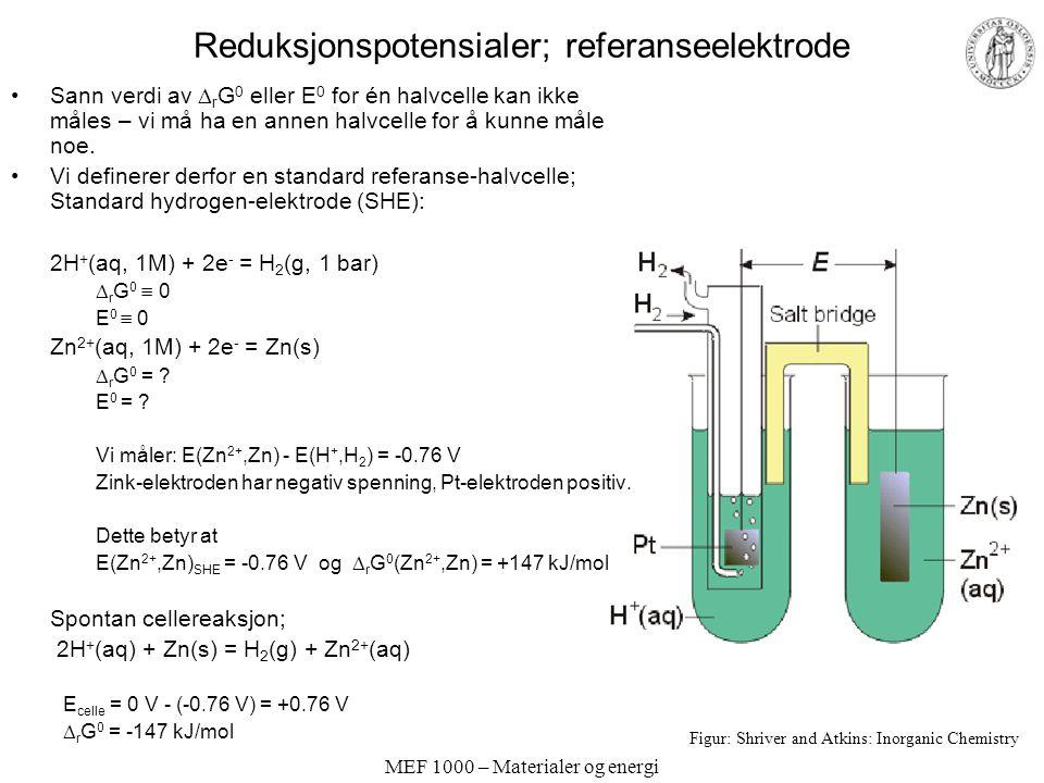 MEF 1000 – Materialer og energi Reduksjonspotensialer; referanseelektrode Sann verdi av  r G 0 eller E 0 for én halvcelle kan ikke måles – vi må ha e