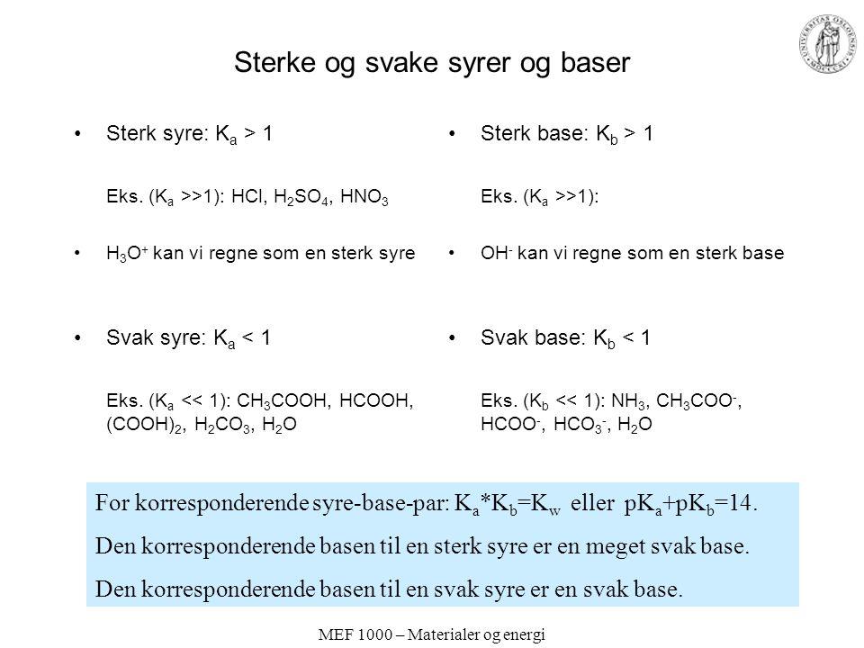 MEF 1000 – Materialer og energi Sterke og svake syrer og baser Sterk syre: K a > 1 Eks. (K a >>1): HCl, H 2 SO 4, HNO 3 H 3 O + kan vi regne som en st