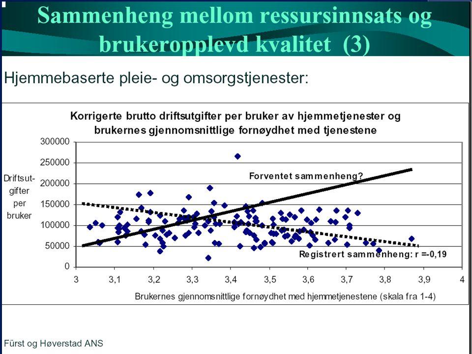KS EffektiviseringsNettverkene Industrikommune- Nettverket 2009
